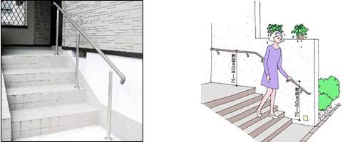 玄関ポーチ・アプローチ階段